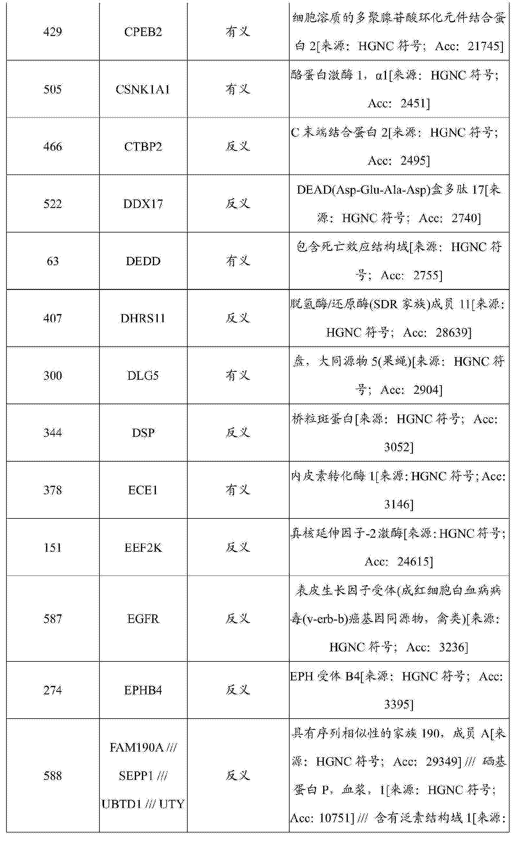 Figure CN103403543B9D00271