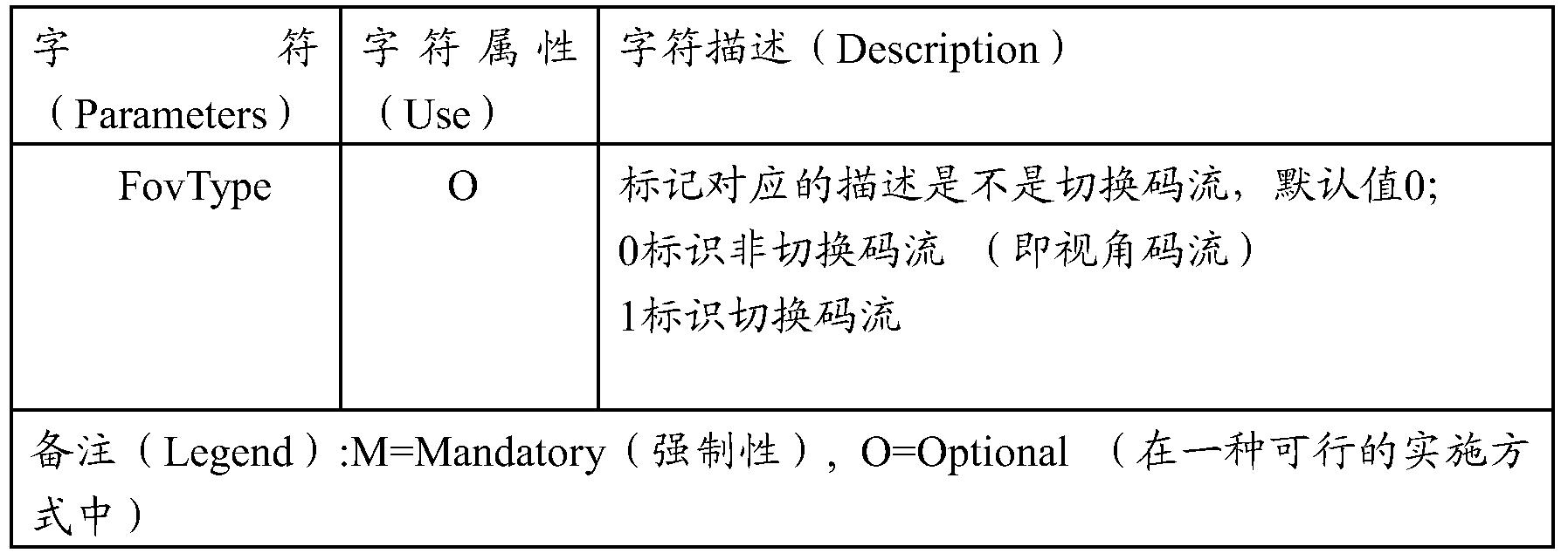 Figure PCTCN2017086548-appb-000006