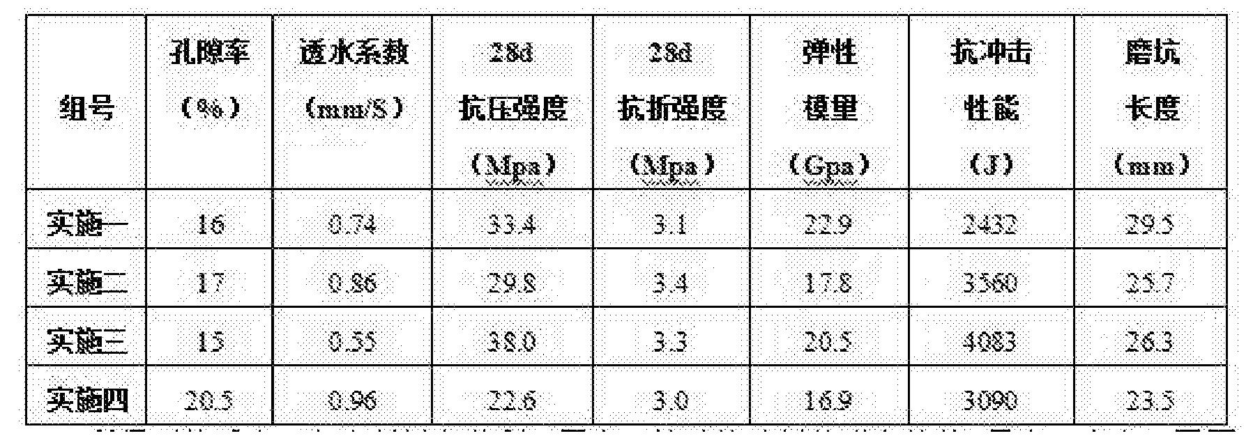 Figure CN106495611AD00061
