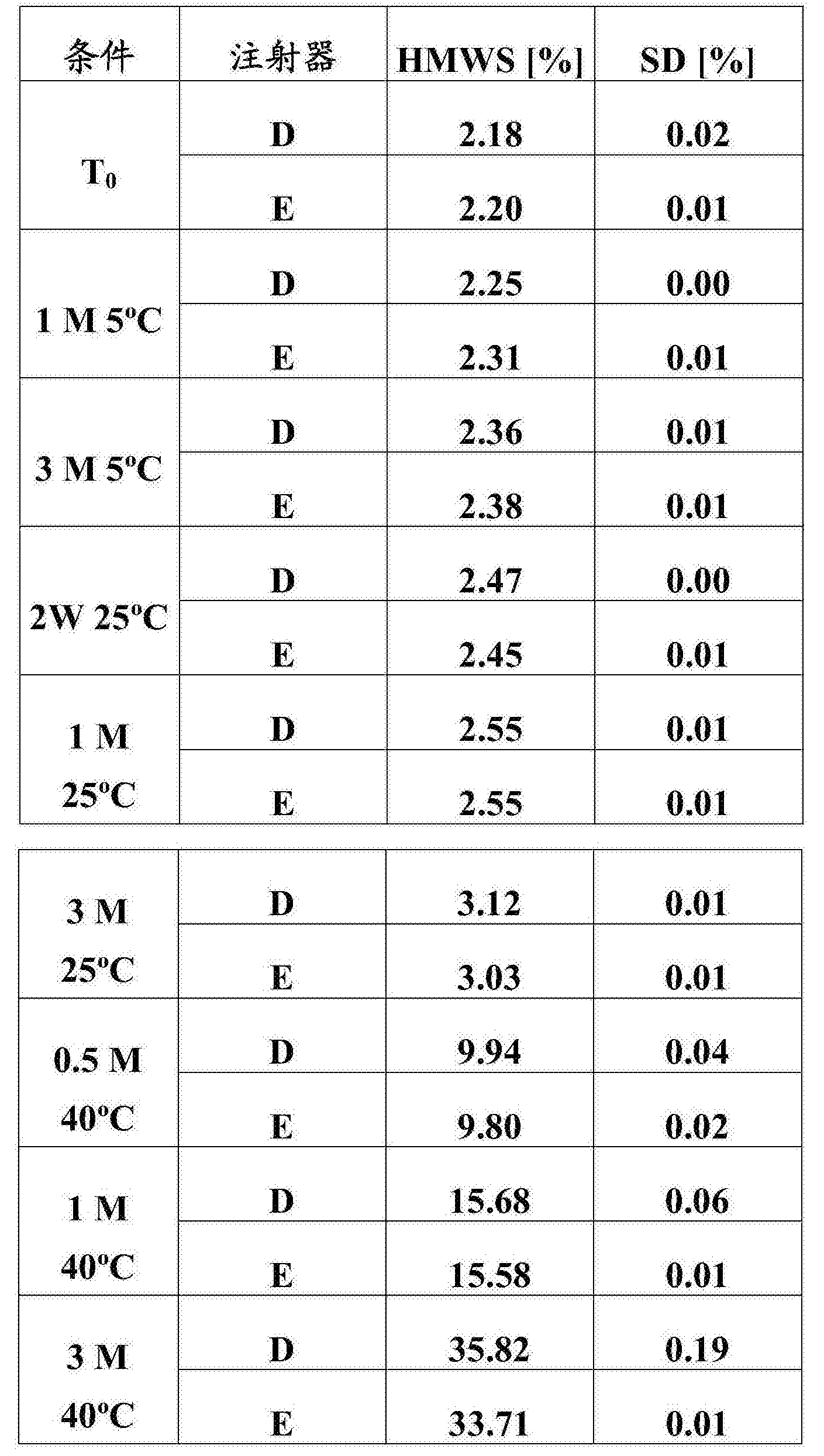 Figure CN108883172AD00611