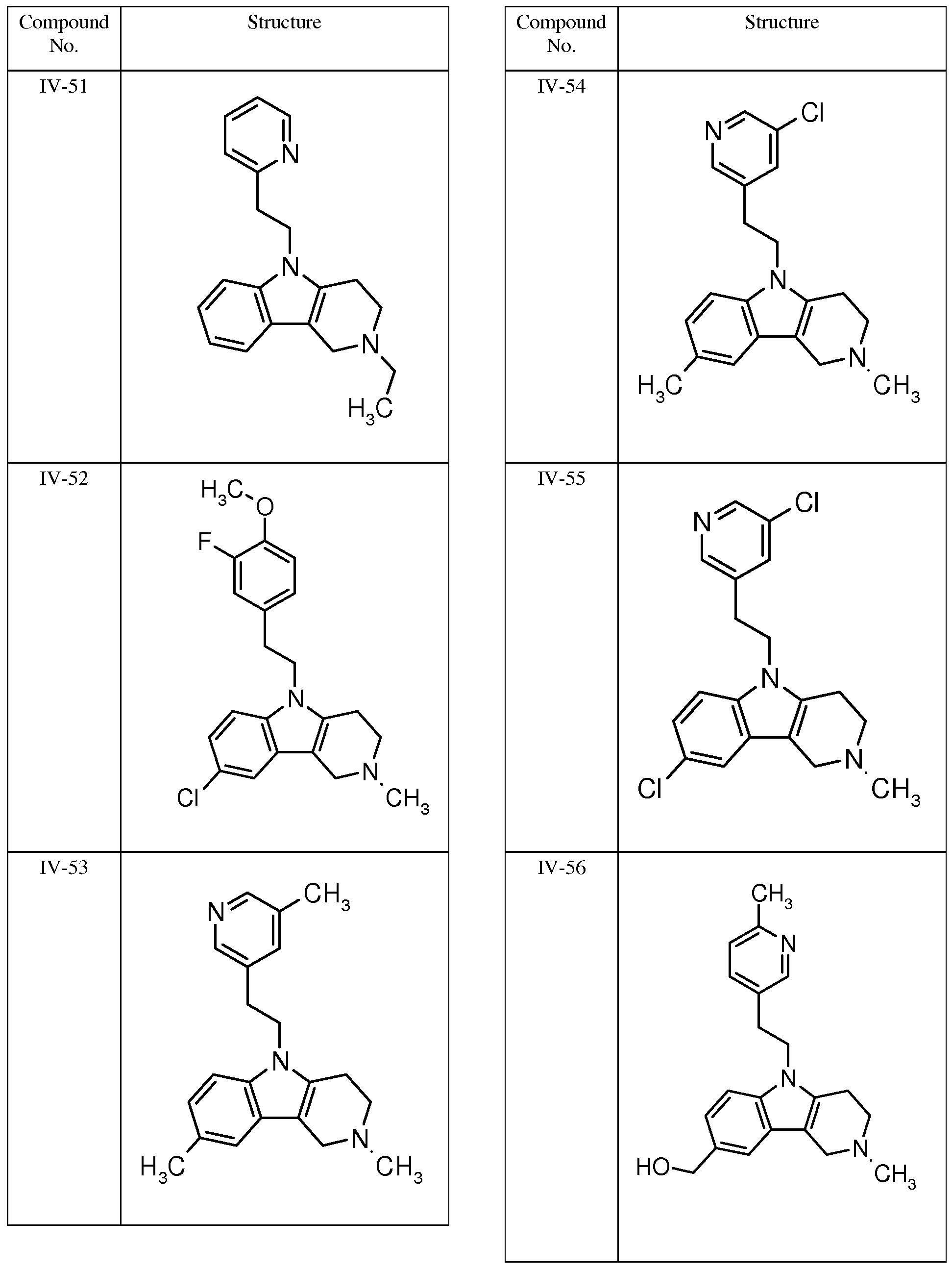 WO2014031170A1 - Pyrido[4,3-b]indole and pyrido[3,4-b]indole