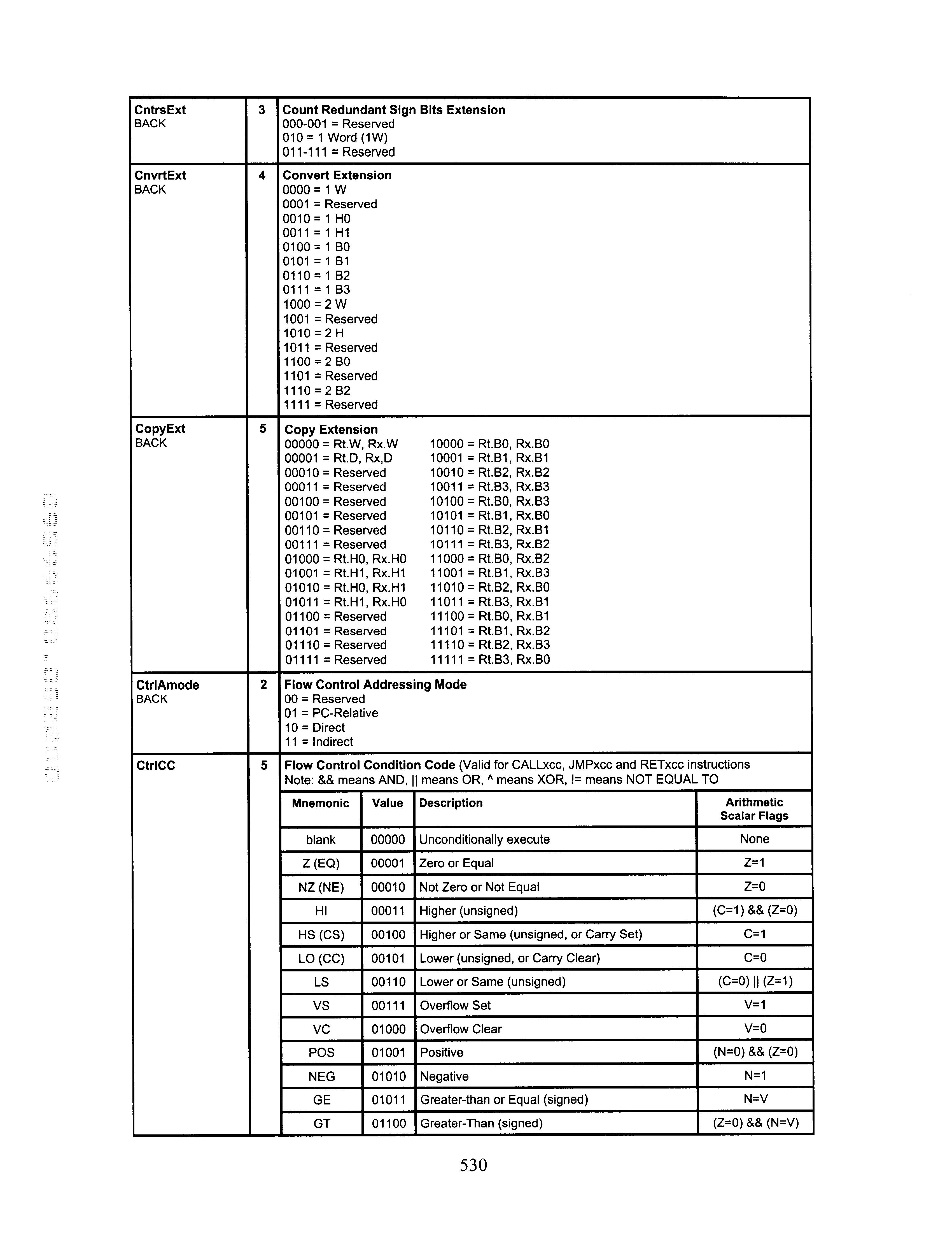 Figure US06748517-20040608-P00513