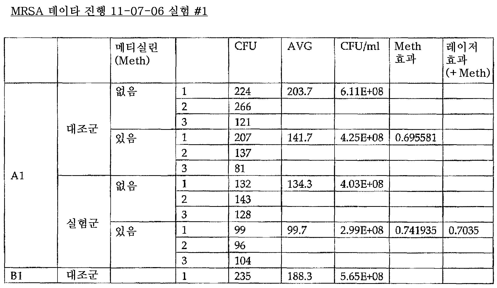 Figure 112009042155886-PCT00012
