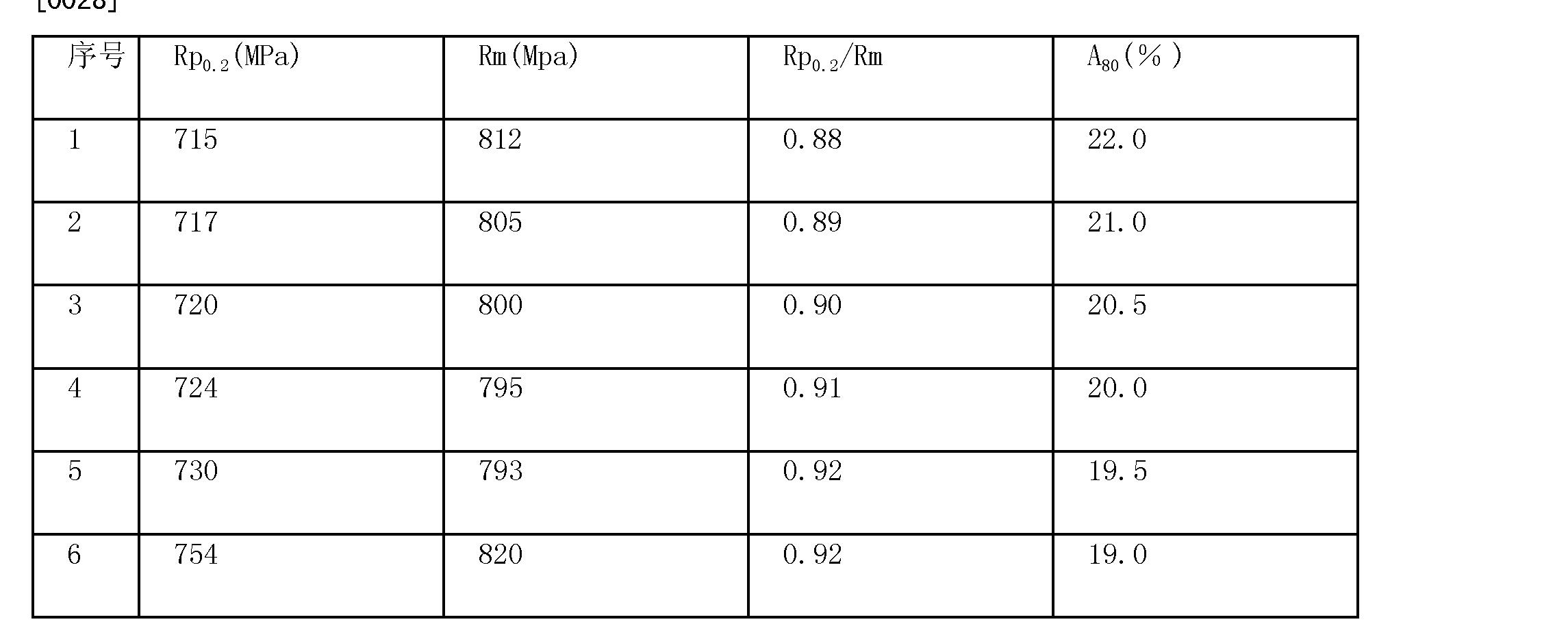 Figure CN102226250AD00072