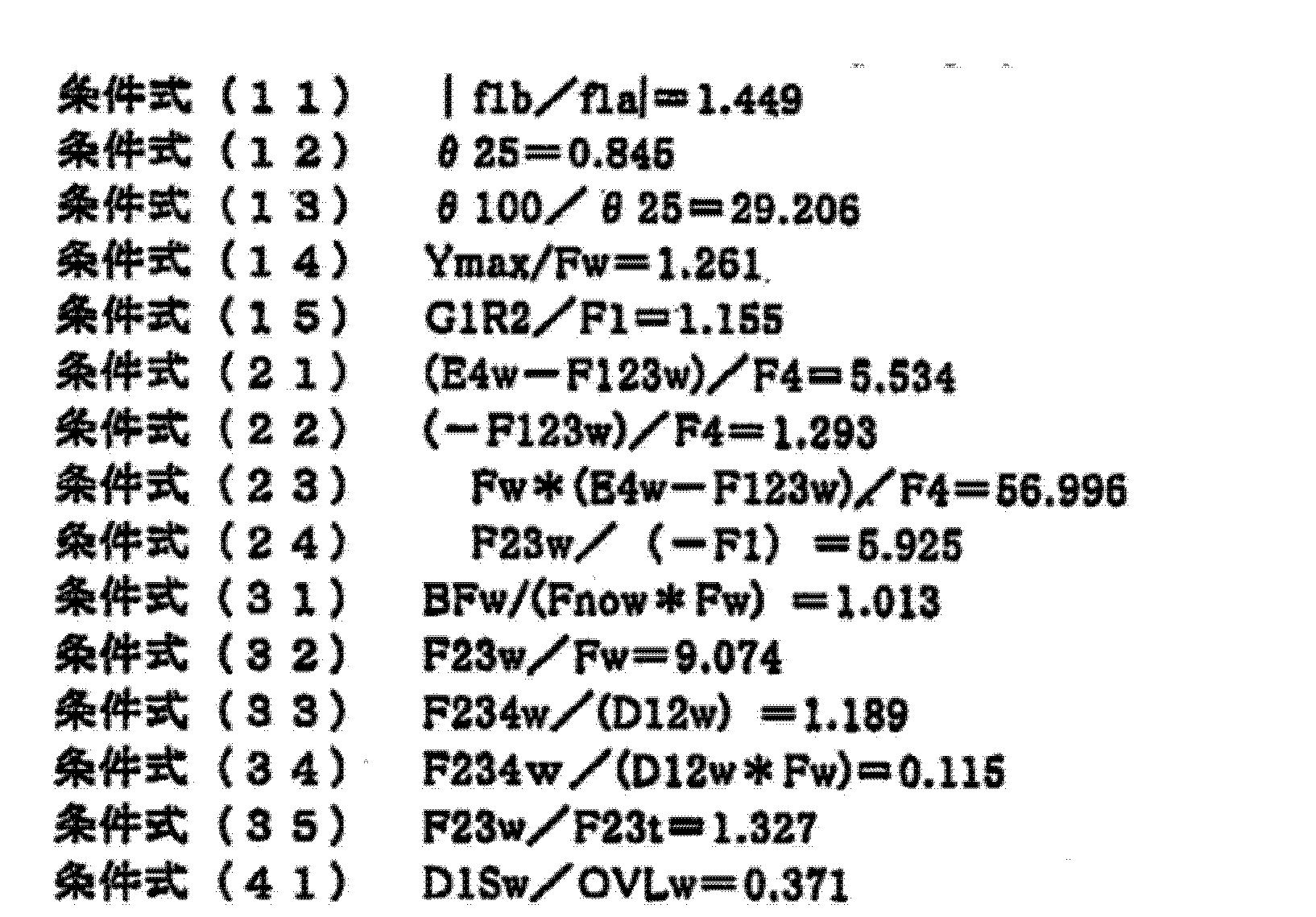 Figure CN103744170AD00252