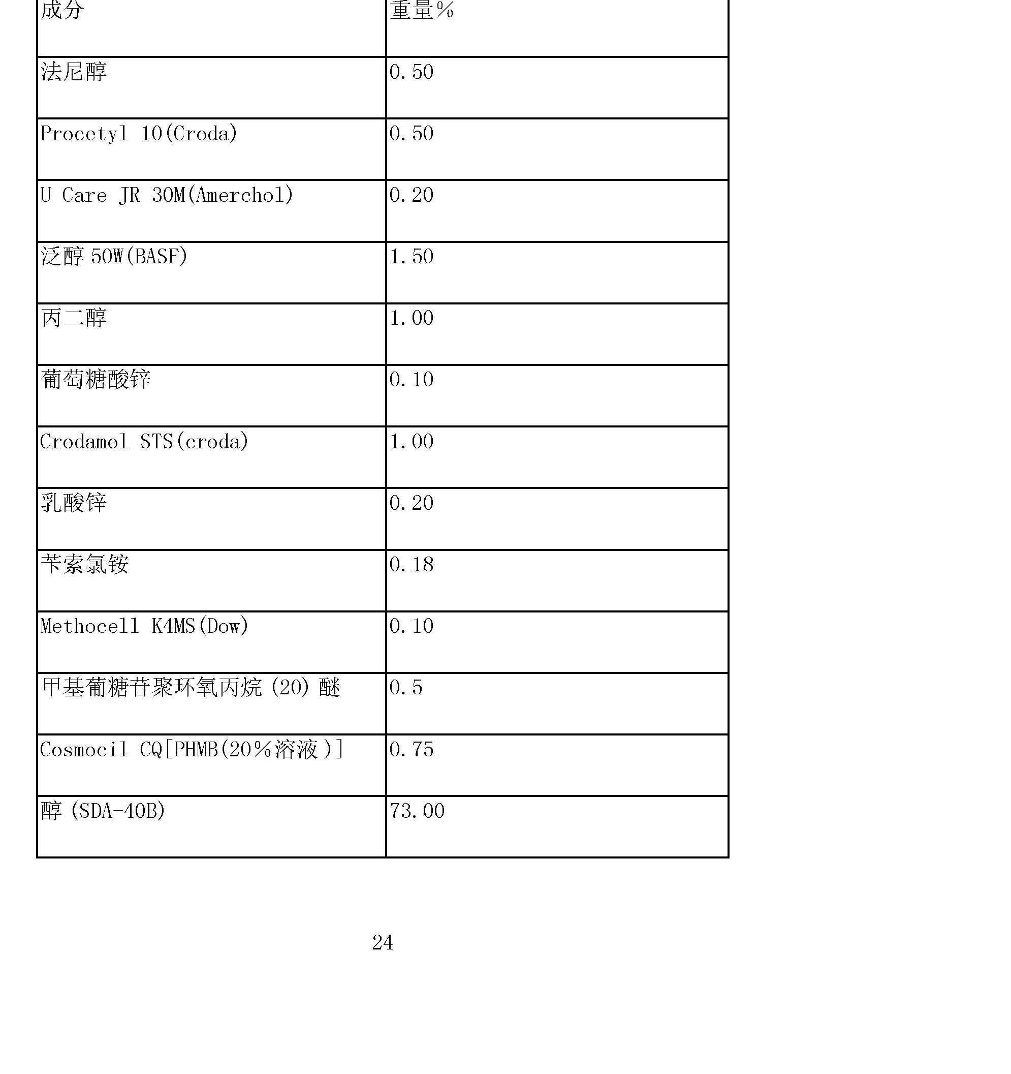 Figure CN101163455BD00242