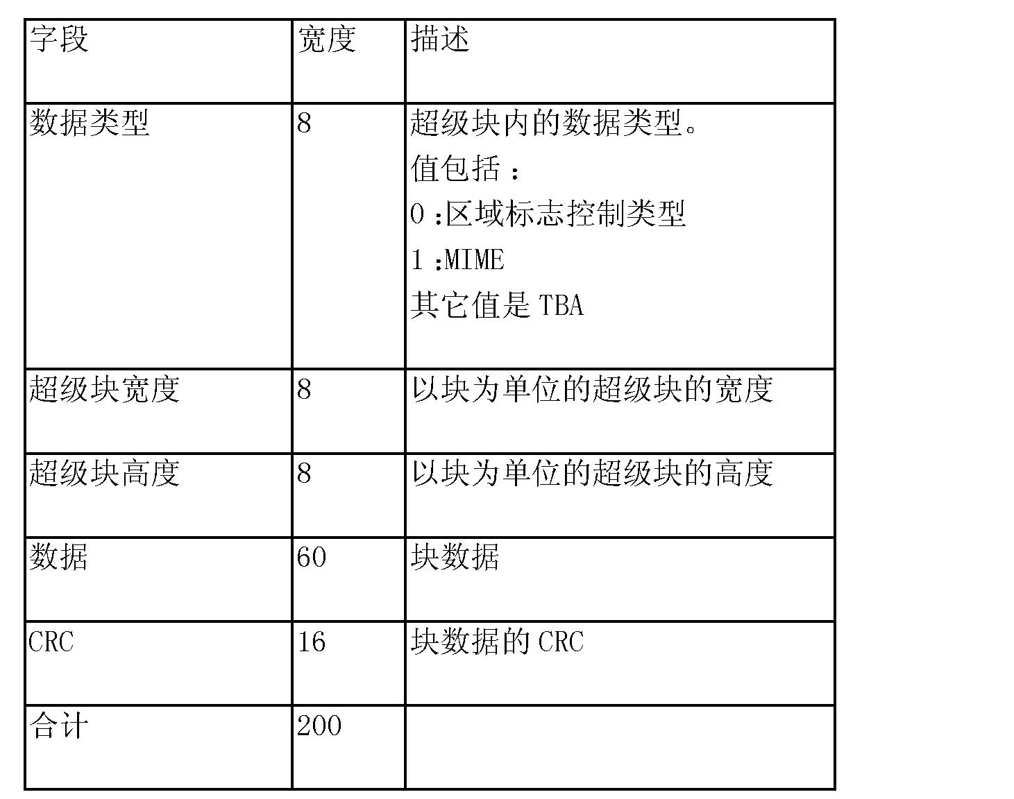 Figure CN101006454BD00631