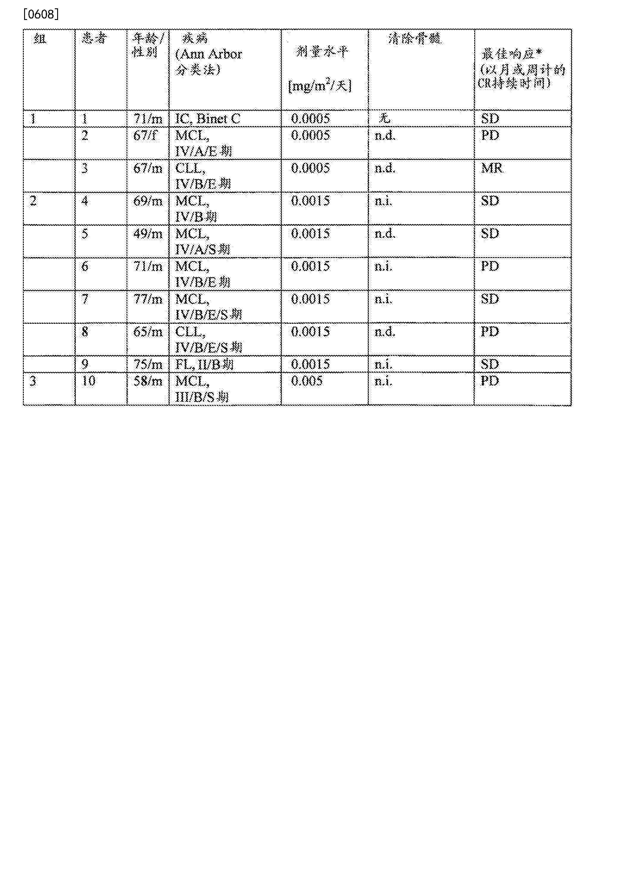 Figure CN103694350BD00771