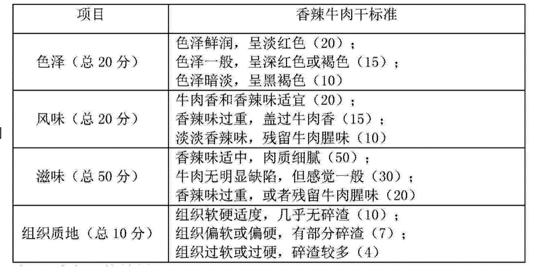 Figure CN103504323AD00061