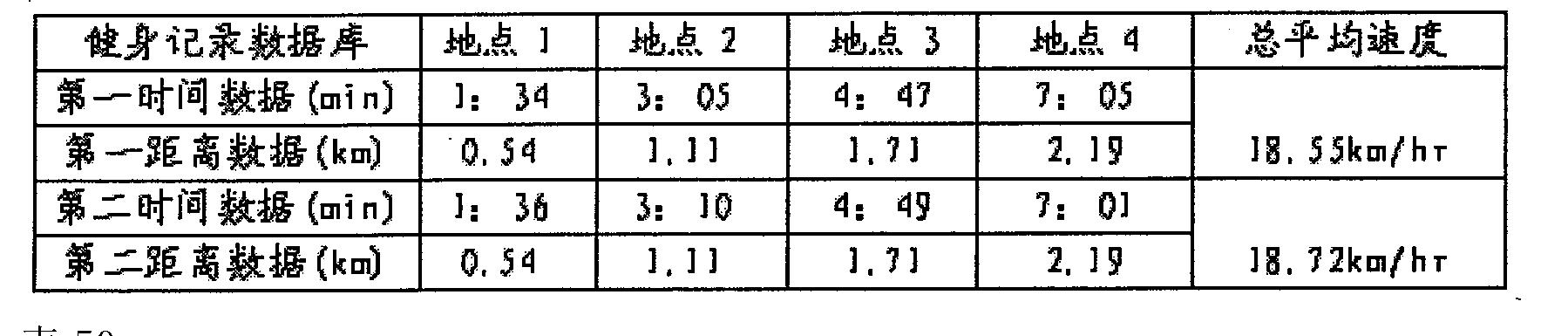 Figure CN102889889AD00081