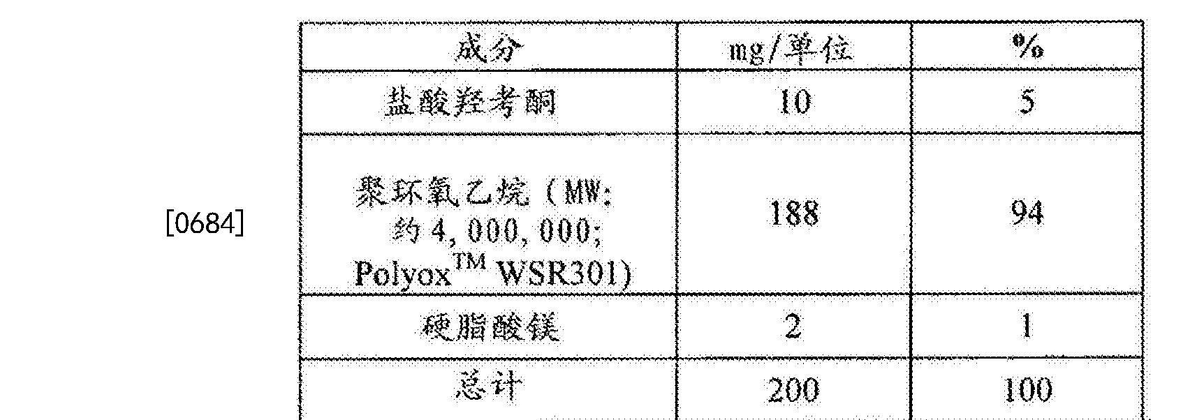 Figure CN102688241BD00511
