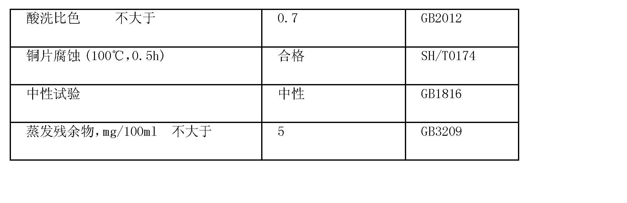 Figure CN101538482BD00141