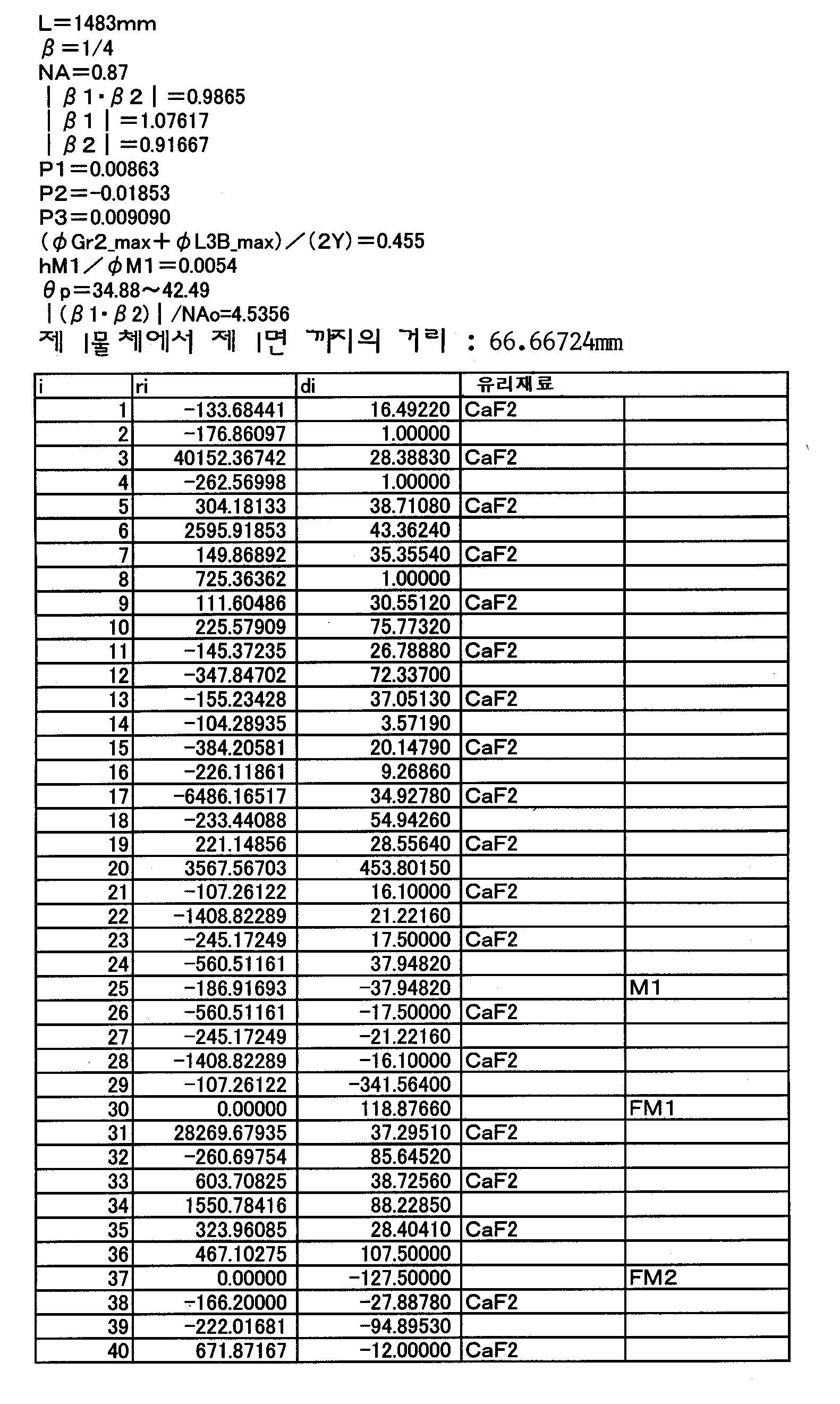 Figure 112004021828717-pat00001