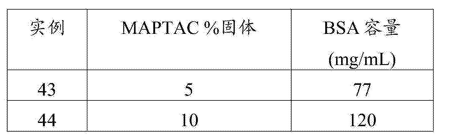 Figure CN104737018BD00272