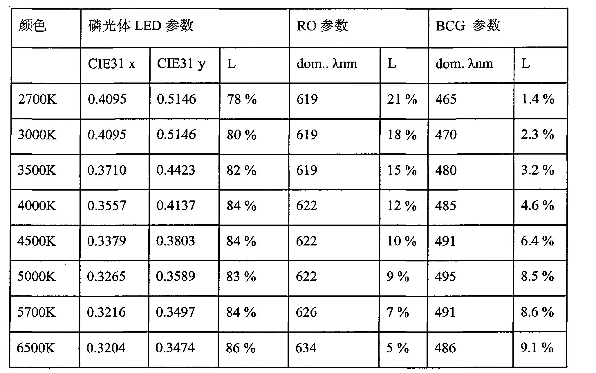 Figure CN101821544BD00081