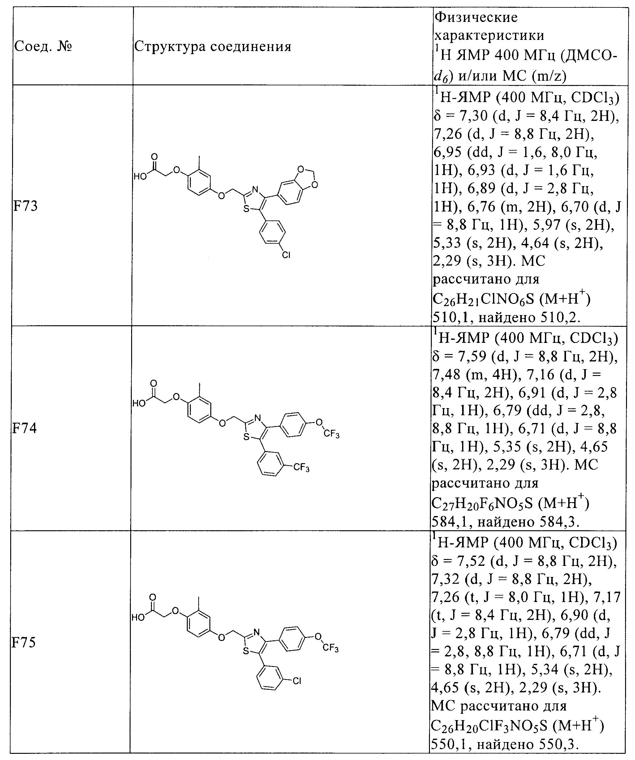 Figure 00000120