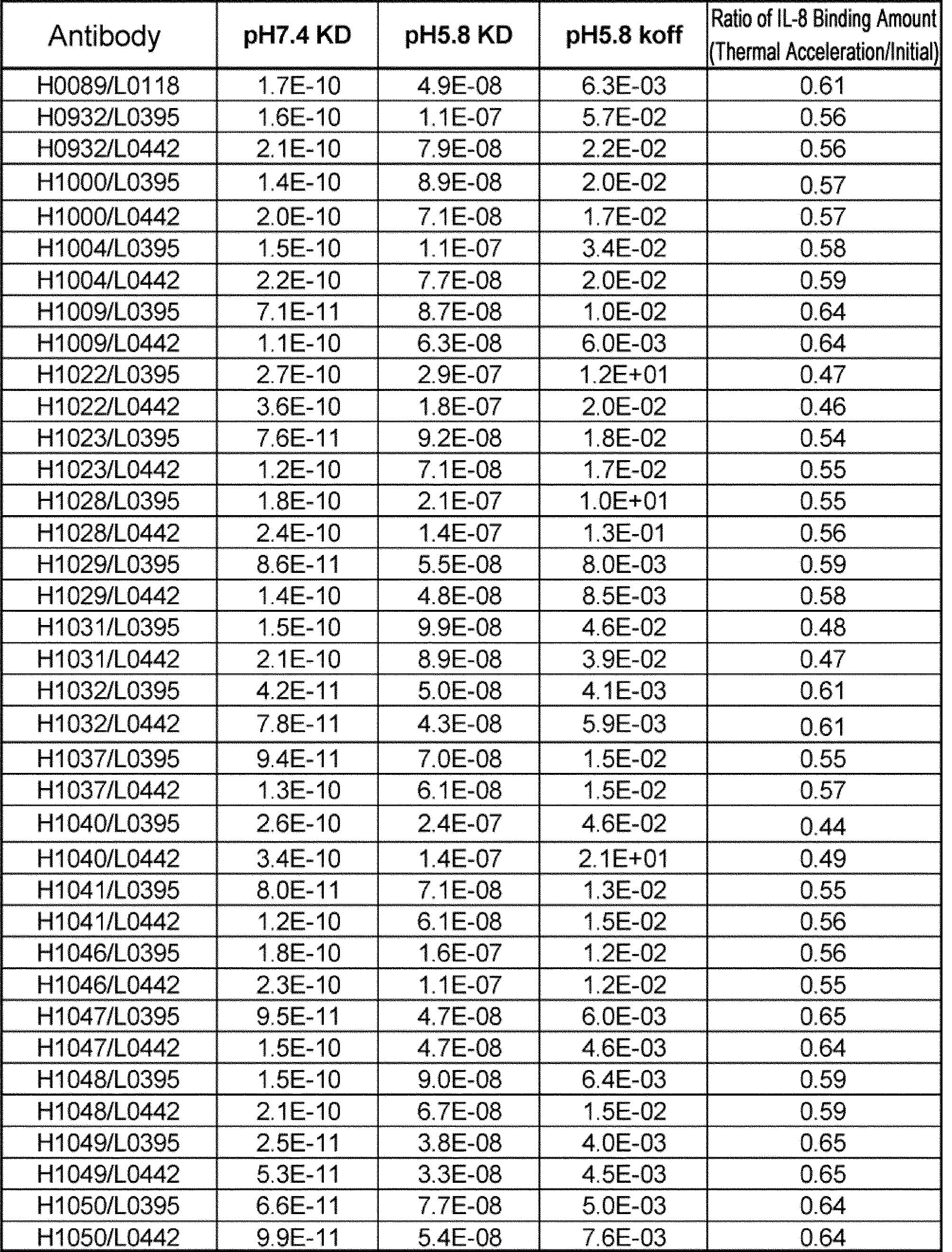 Figure JPOXMLDOC01-appb-T000027