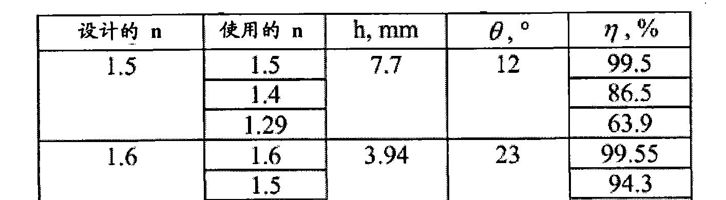 Figure CN101617252BD00121