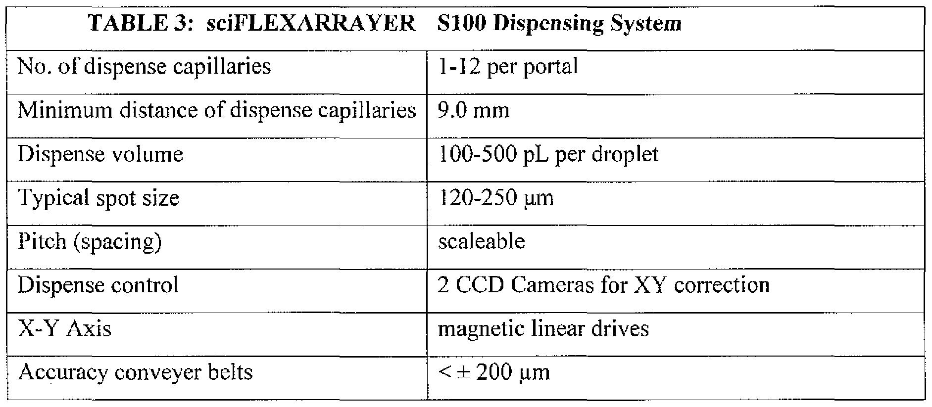 Miller Contact Tip Adapter #169728