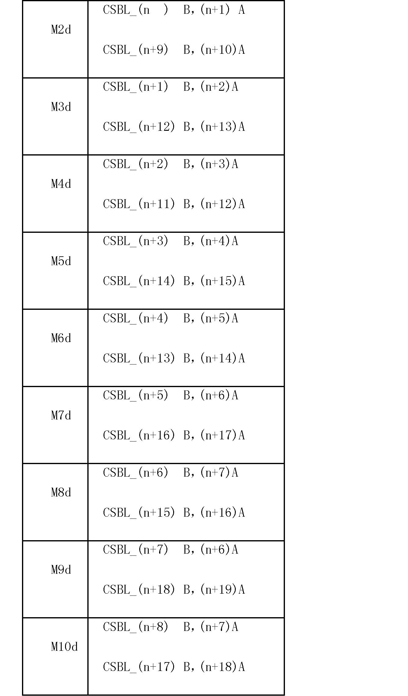 Figure CN101510034BD00551