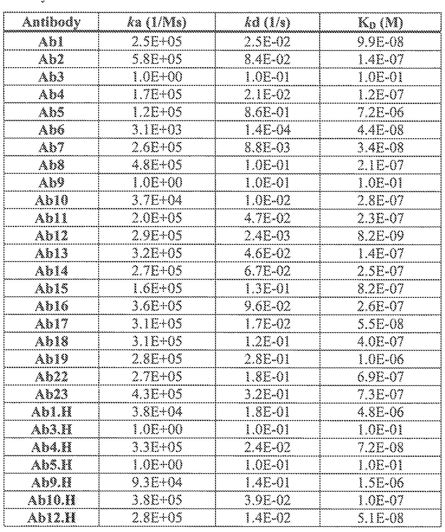 Prostatitis ICB kód