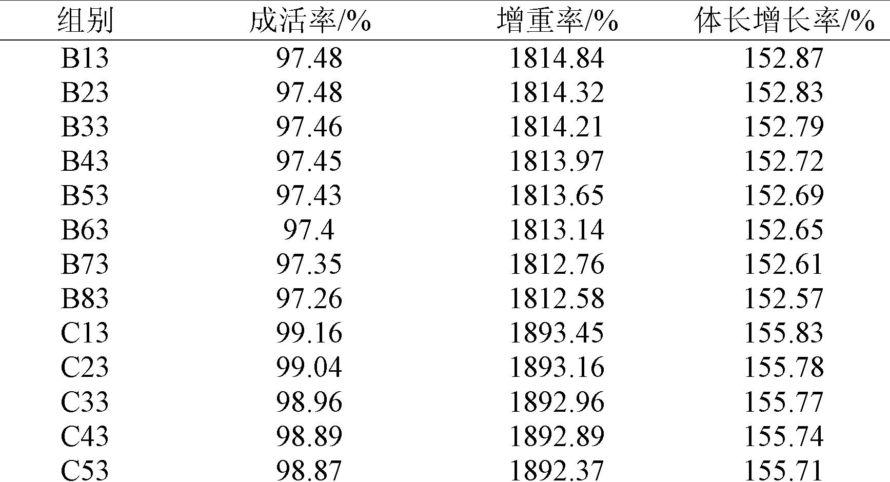 Figure CN101940177BD00112
