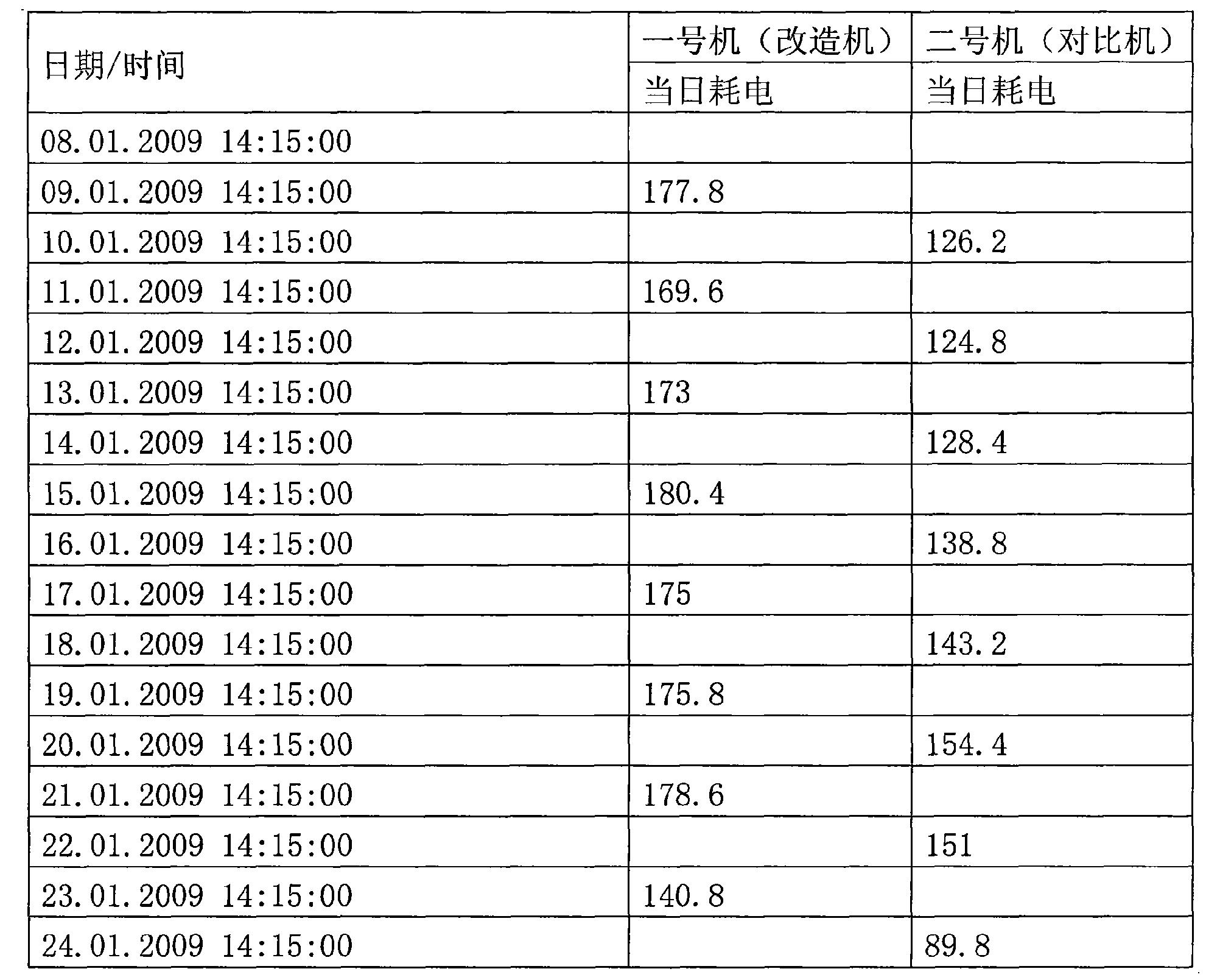 Figure CN101620252BD00091