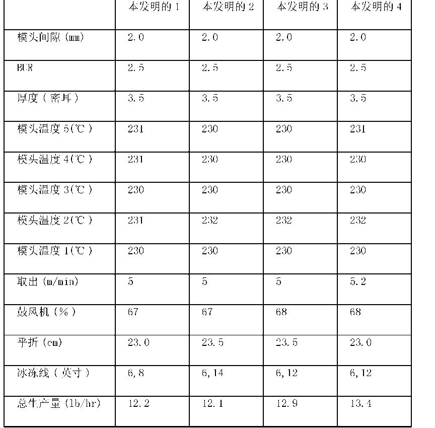 Figure CN102712794BD00241