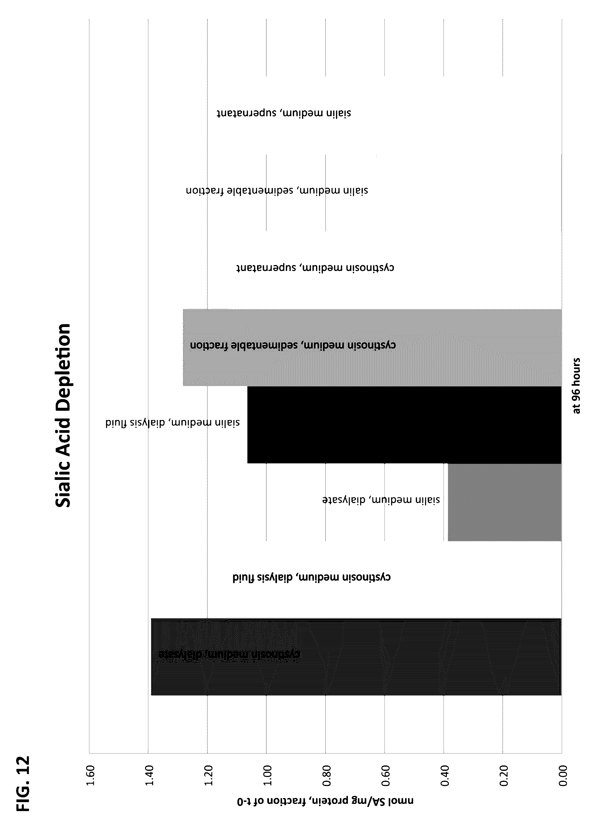 US9566314B2 - Extracellular vesicles comprising recombinant