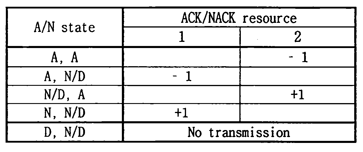 Figure 112013043308736-pct00013