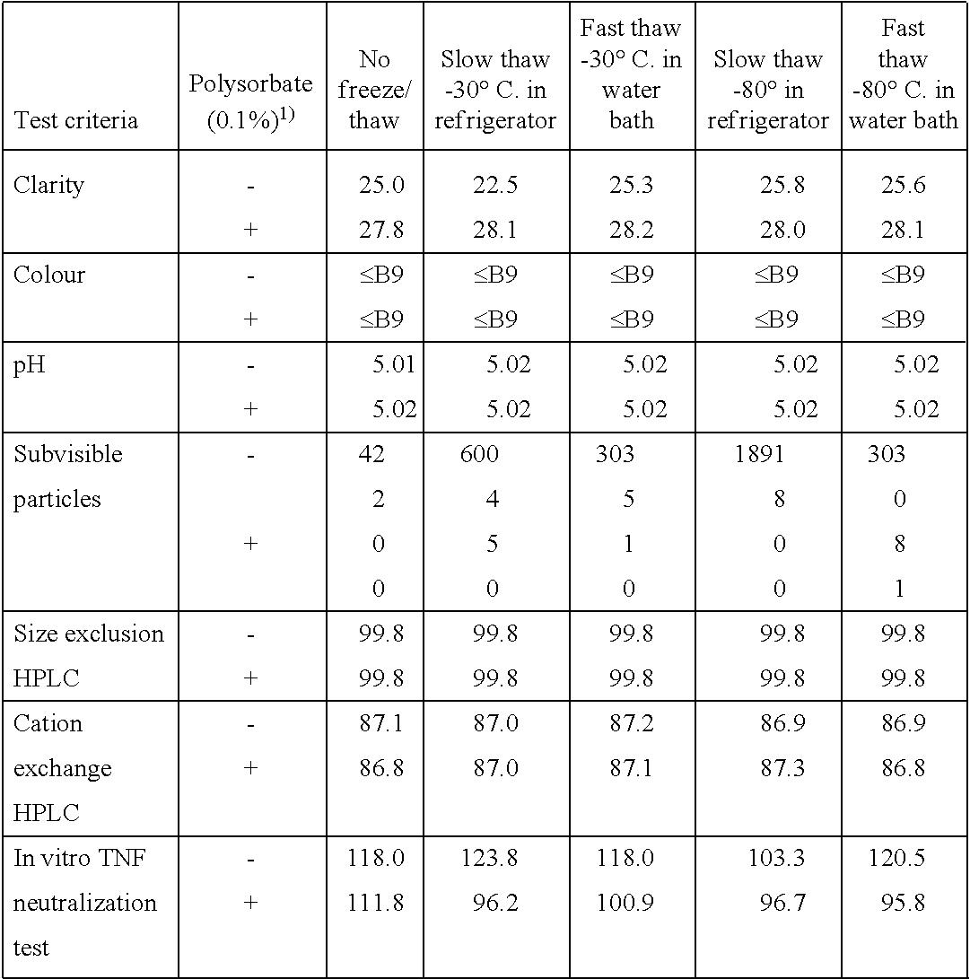 Figure US09272042-20160301-C00001