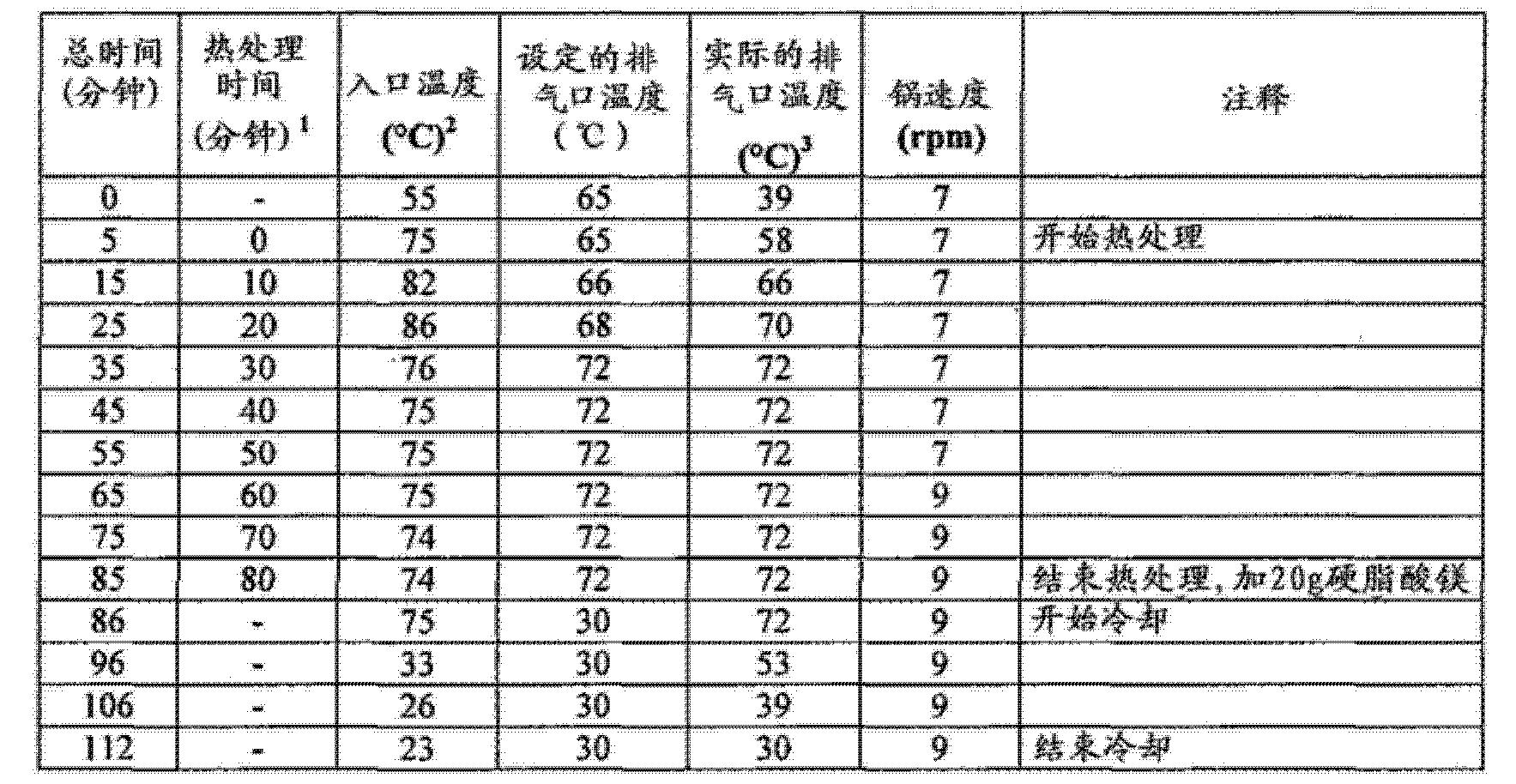 Figure CN102743355BD01552