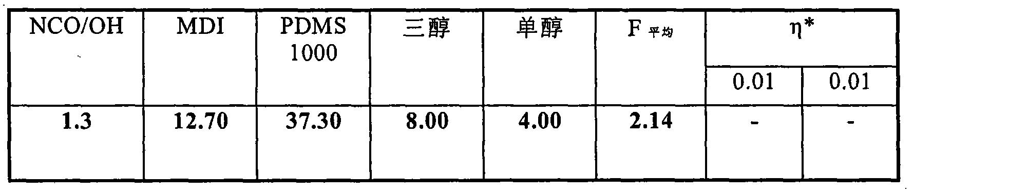 Figure CN101039982BD00302