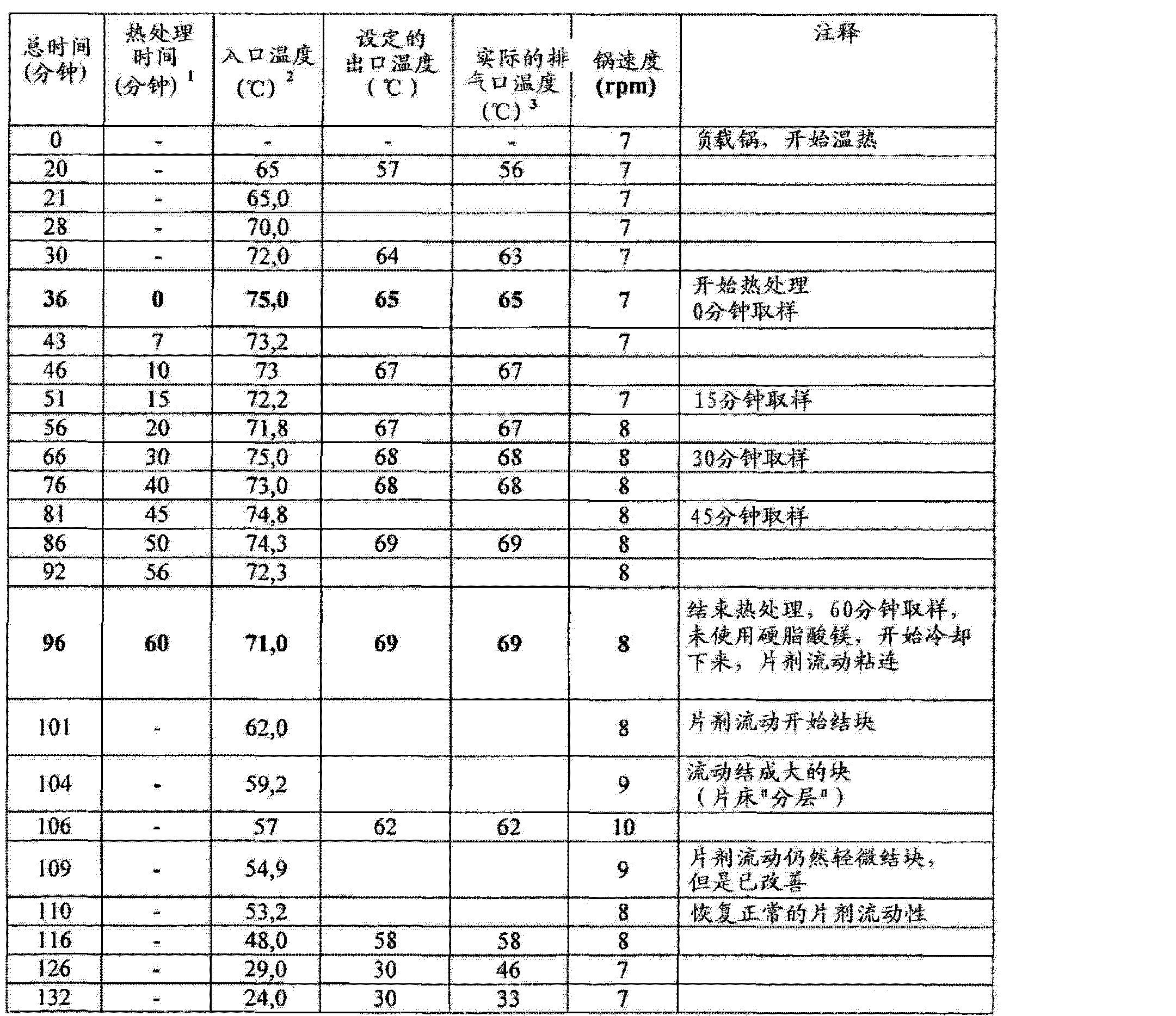 Figure CN102657630AD00911
