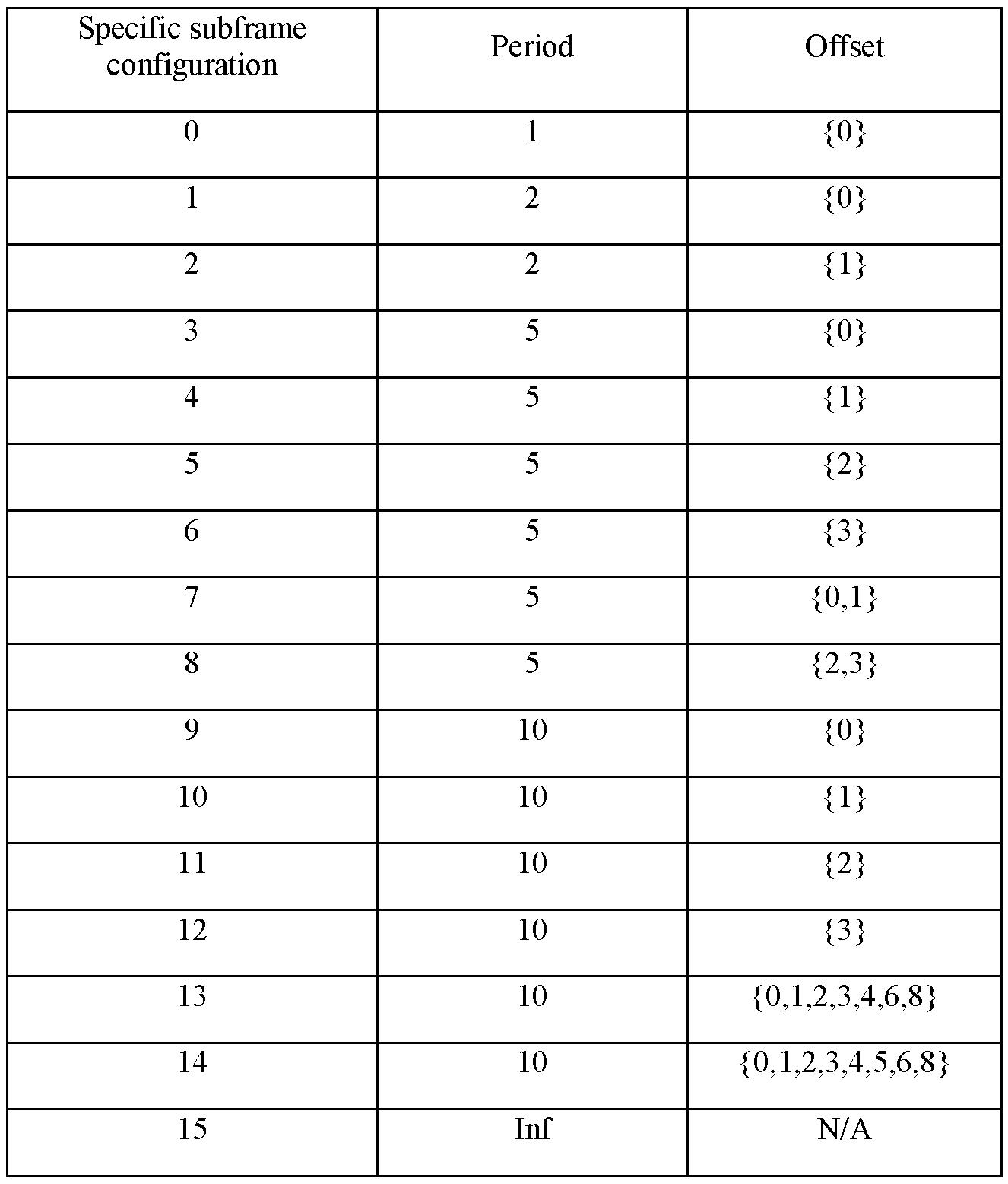 Figure 112009011800913-pat00011