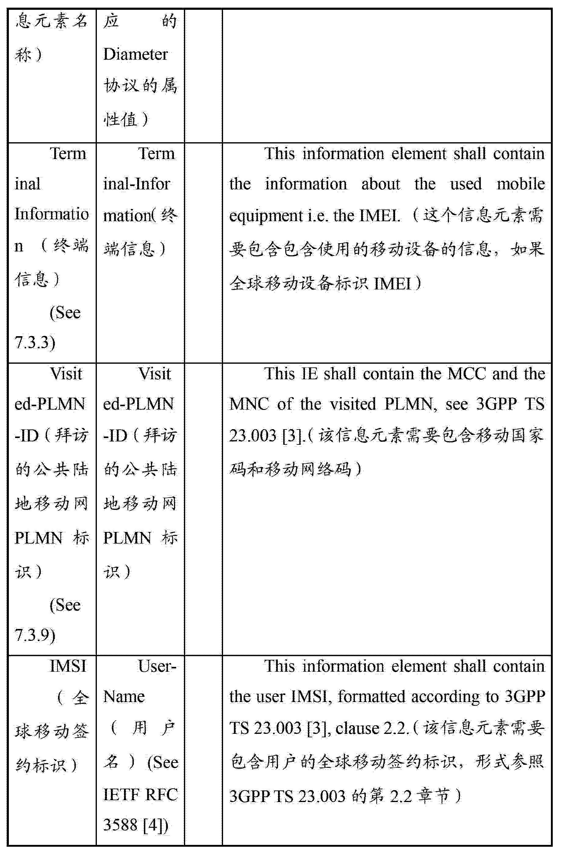 Figure CN102917332BD00121
