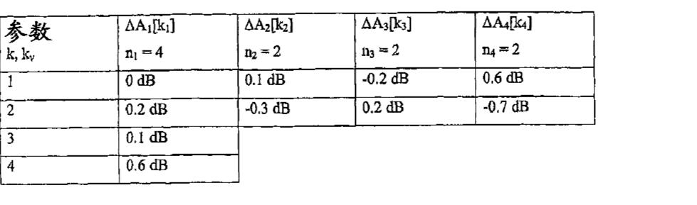 Figure CN1784837BD00061