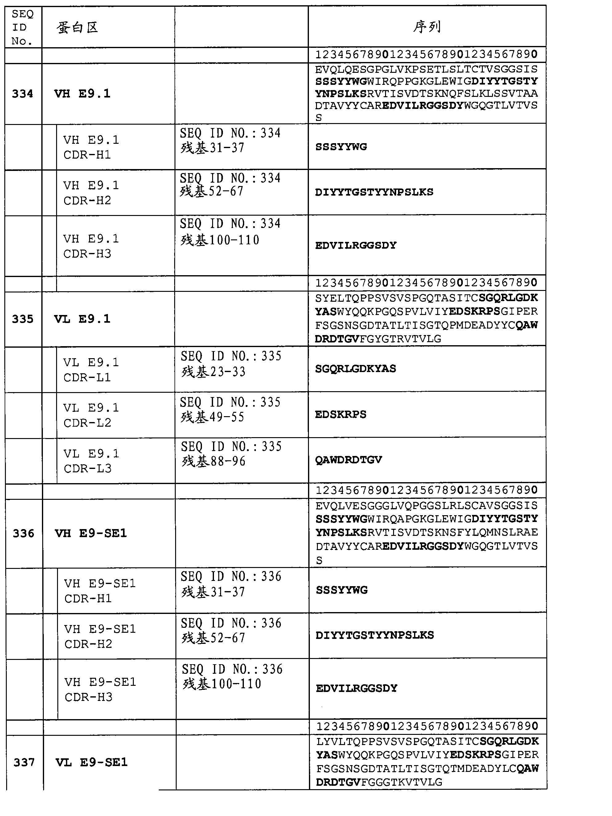 Figure CN102741288AD01281