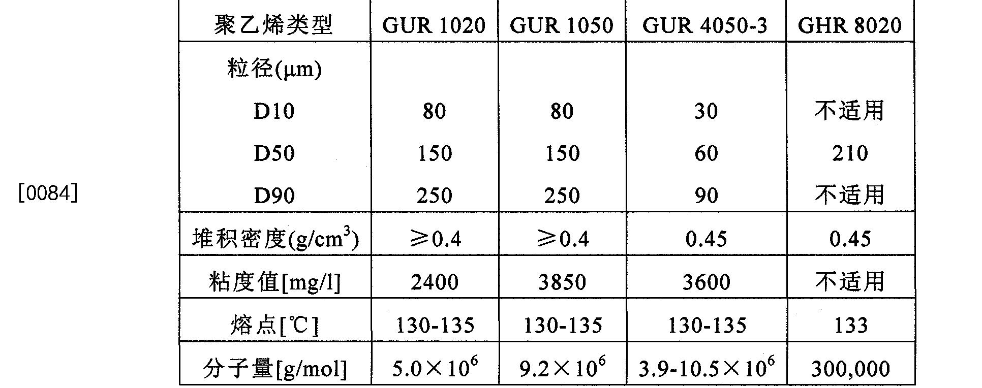 Figure CN102307945BD00191