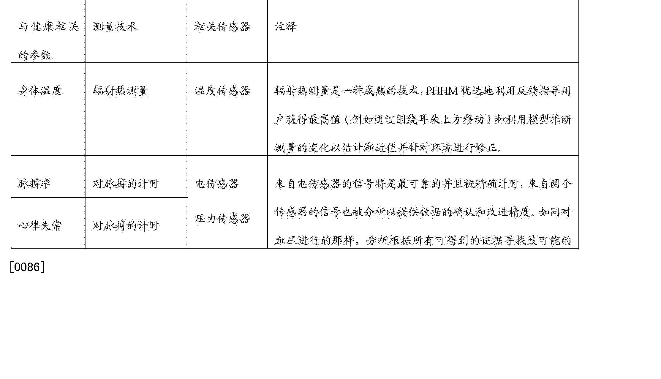 Figure CN103648373AD00121