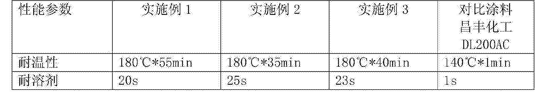 Figure CN103555113BD00071
