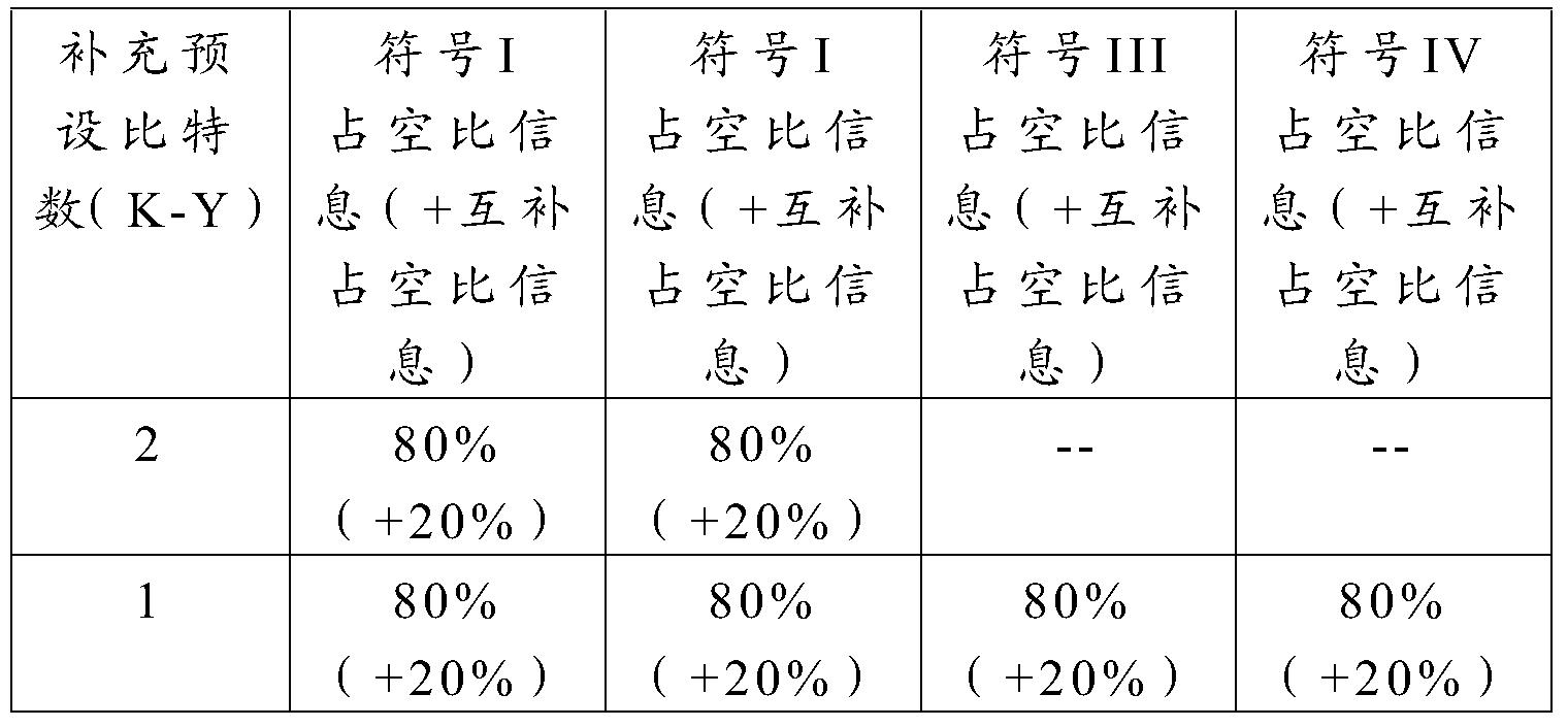 Figure PCTCN2017085564-appb-000023