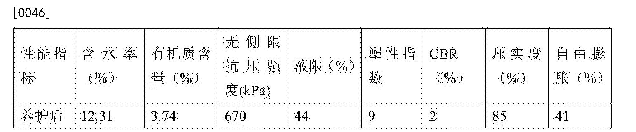 Figure CN108249713AD00051
