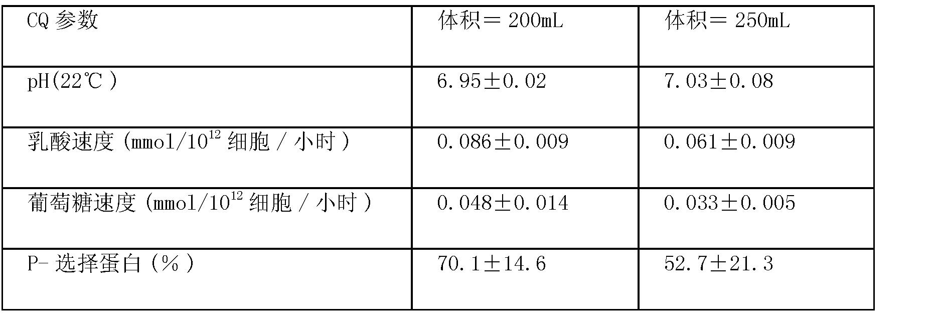 Figure CN102188728BD00191
