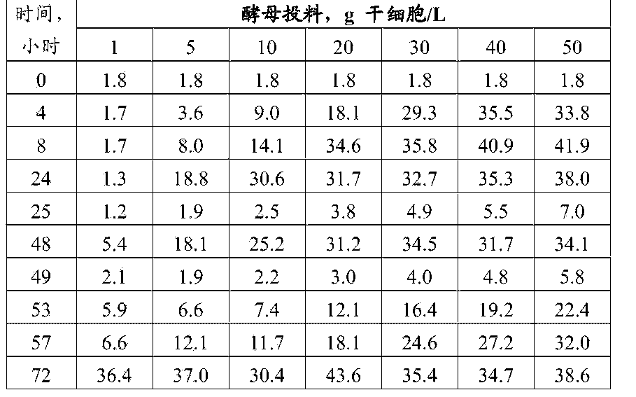 Figure CN105063099AD00341