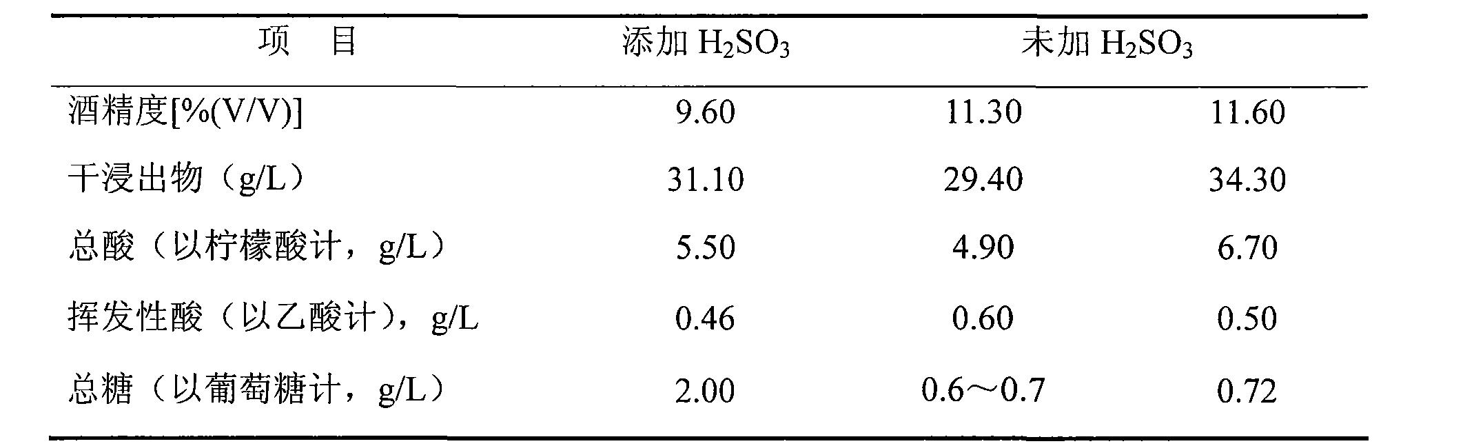 Figure CN101649278BD00062