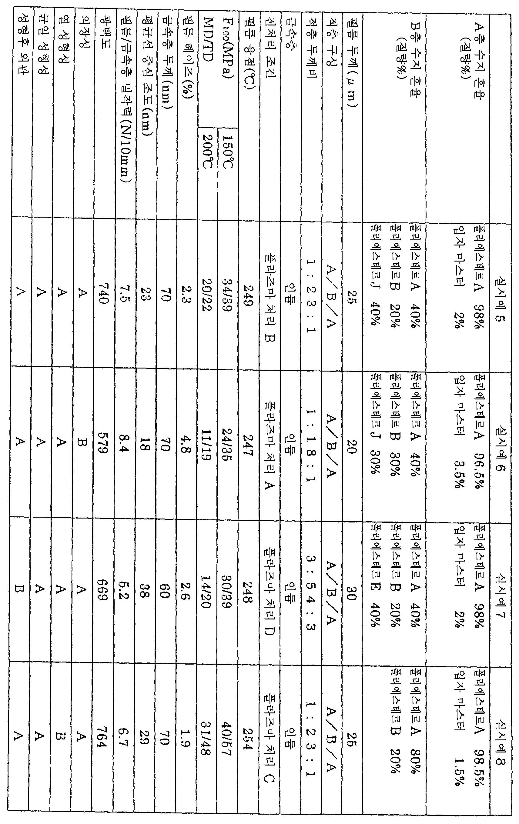 Figure 112007077019331-pct00006