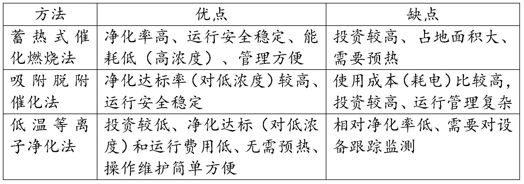 Figure PCTCN2015081356-appb-000001