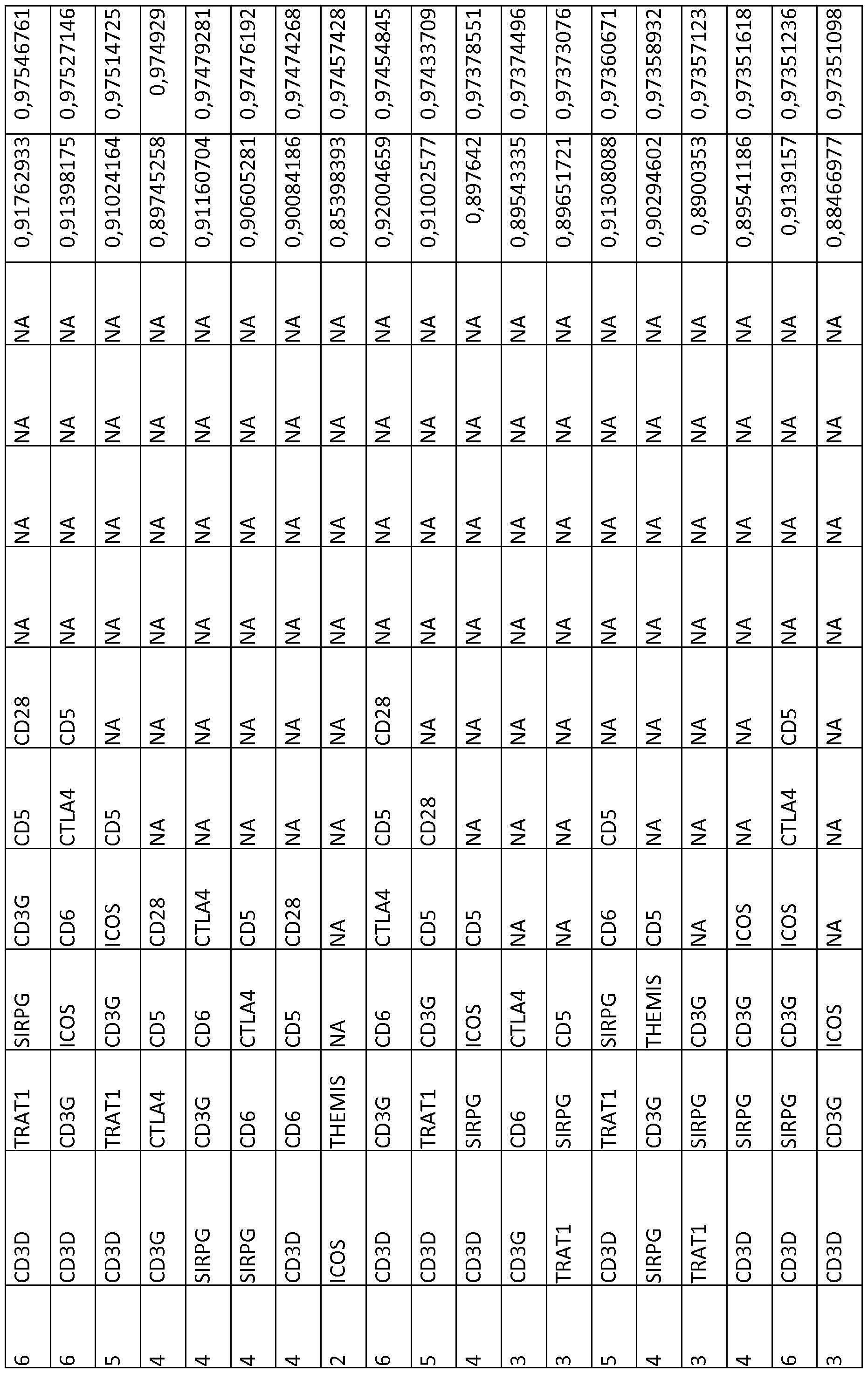 Figure imgf000295_0001