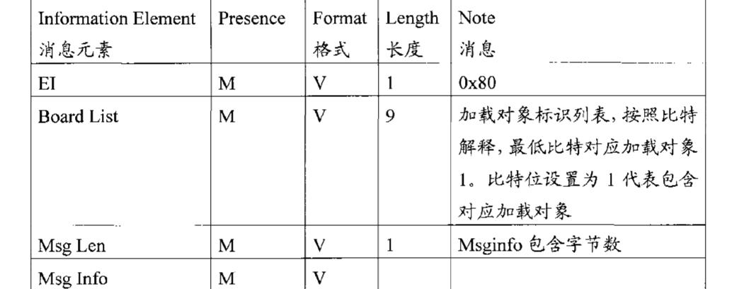 Figure CN102025712AD00111